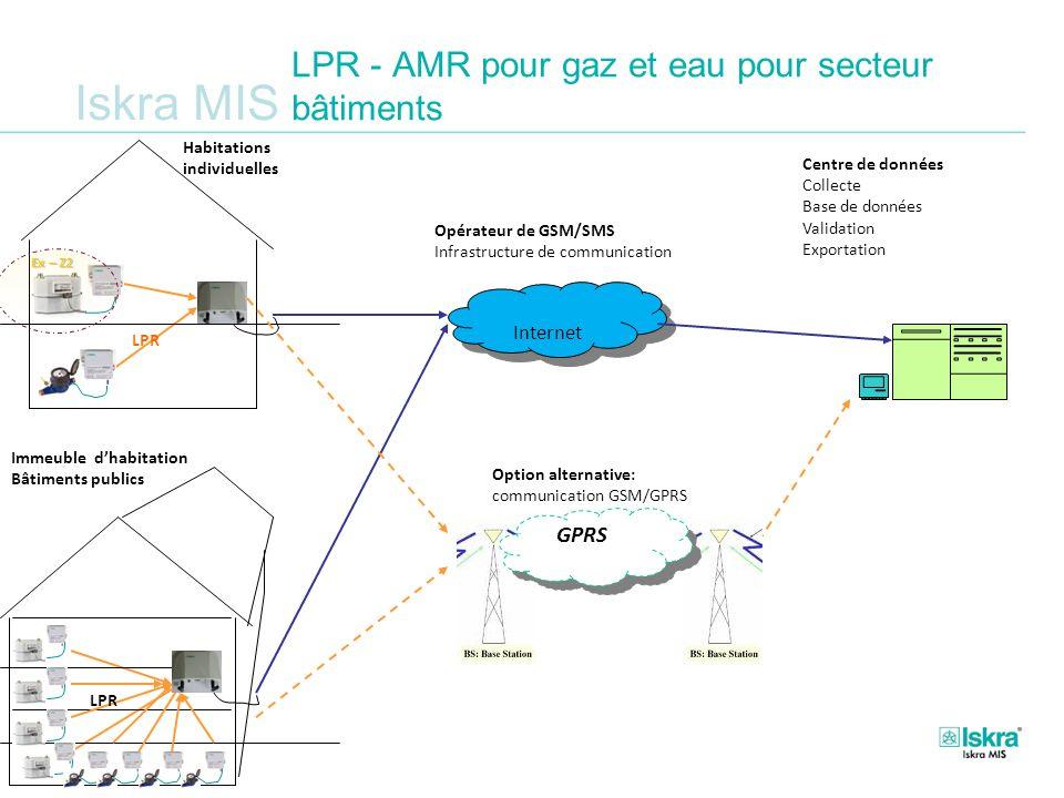 Iskra MIS LPR - AMR pour gaz et eau pour secteur bâtiments Internet Internet Opérateur de GSM/SMS Infrastructure de communication Centre de données Co