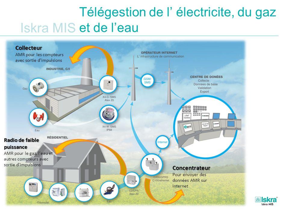 Iskra MIS Télégestion de l électricite, du gaz et de leau Concentrateur Pour envoyer des données AMR sur internet Collecteur AMR pour les compteurs av