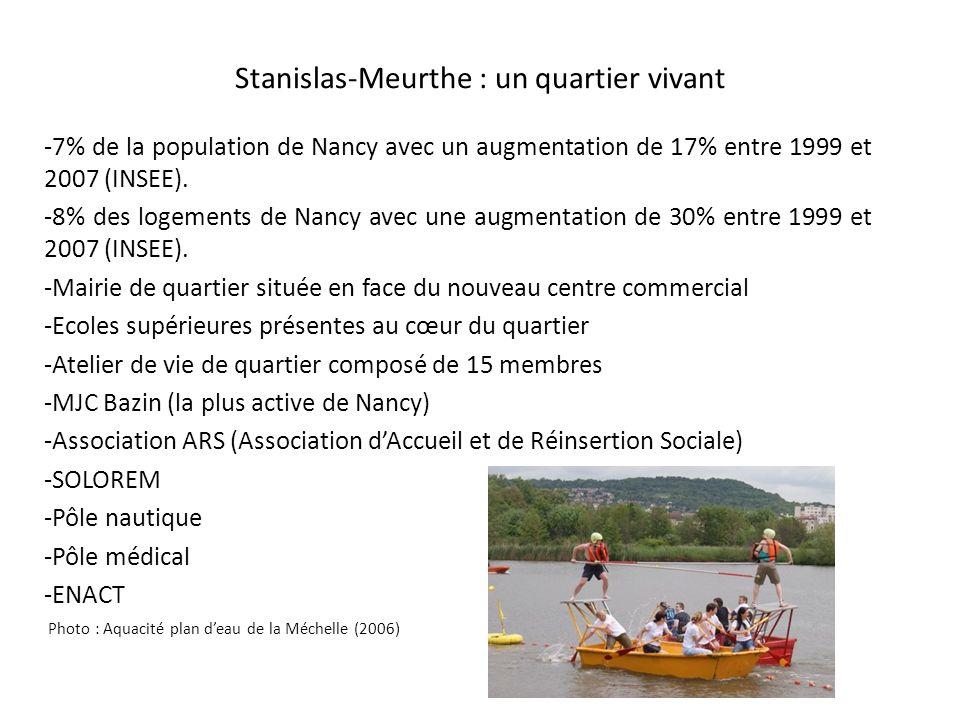 Stanislas-Meurthe : un quartier vivant -7% de la population de Nancy avec un augmentation de 17% entre 1999 et 2007 (INSEE). -8% des logements de Nanc