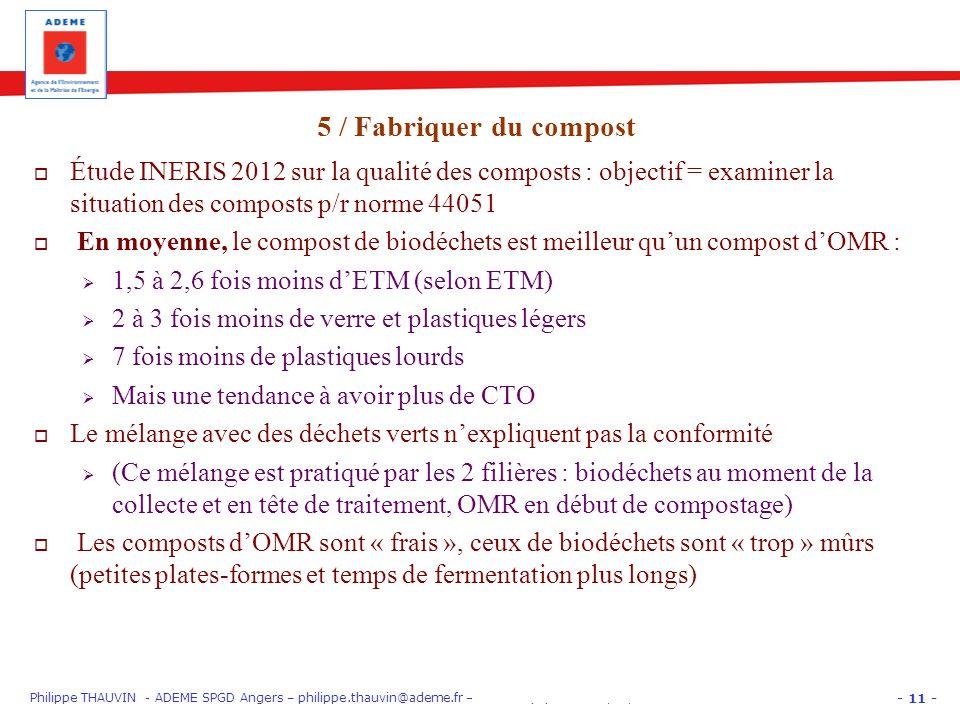 - 11 - Philippe THAUVIN - ADEME SPGD Angers – philippe.thauvin@ademe.fr – PARIS EquipHôtel 12/11/12 « Gros Producteurs » : trier les biodéchets Étude