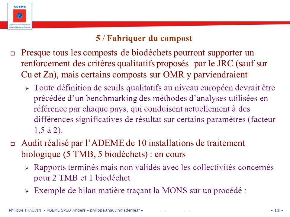 - 12 - Philippe THAUVIN - ADEME SPGD Angers – philippe.thauvin@ademe.fr – PARIS EquipHôtel 12/11/12 « Gros Producteurs » : trier les biodéchets Presqu