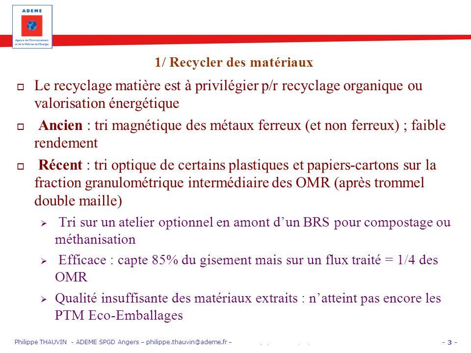 - 3 - Philippe THAUVIN - ADEME SPGD Angers – philippe.thauvin@ademe.fr – PARIS EquipHôtel 12/11/12 « Gros Producteurs » : trier les biodéchets Le recy