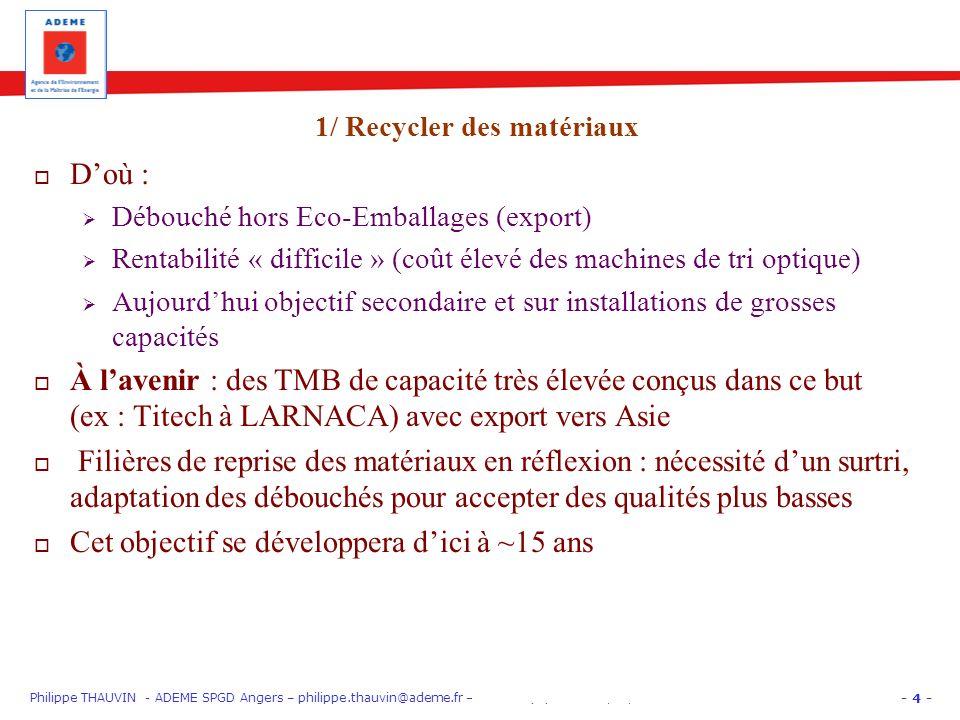- 4 - Philippe THAUVIN - ADEME SPGD Angers – philippe.thauvin@ademe.fr – PARIS EquipHôtel 12/11/12 « Gros Producteurs » : trier les biodéchets Doù : D