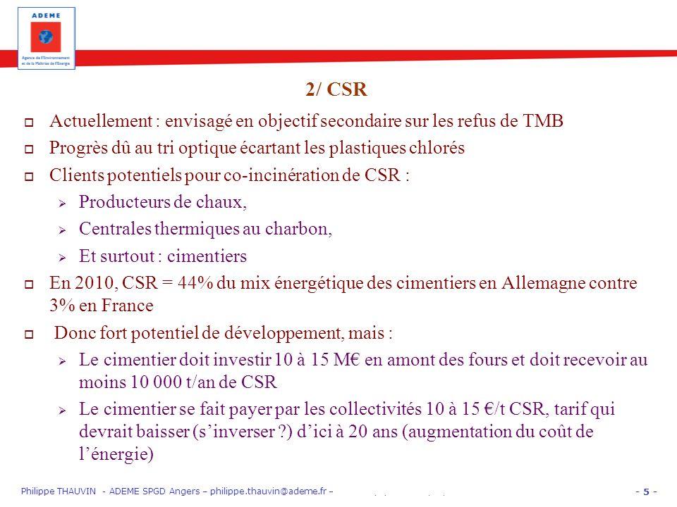 - 5 - Philippe THAUVIN - ADEME SPGD Angers – philippe.thauvin@ademe.fr – PARIS EquipHôtel 12/11/12 « Gros Producteurs » : trier les biodéchets Actuell