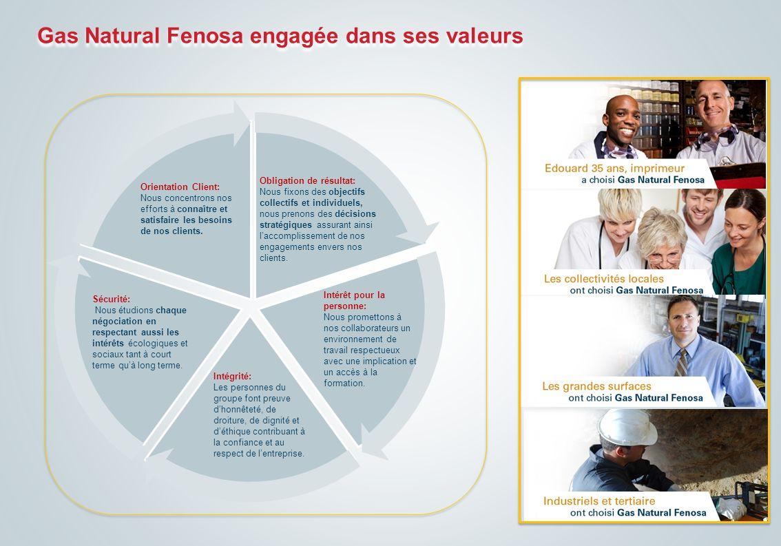 Gas Natural Fenosa engagée dans ses valeurs Orientation Client: Nous concentrons nos efforts à connaître et satisfaire les besoins de nos clients. Obl
