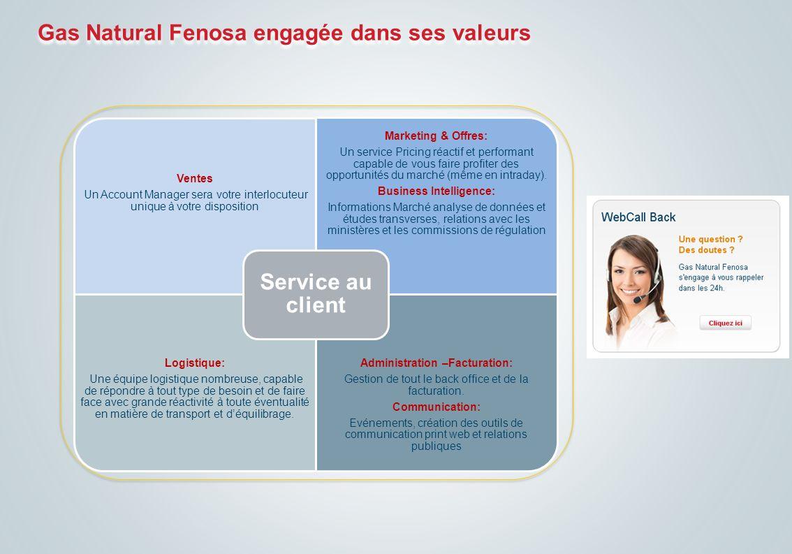 Gas Natural Fenosa engagée dans ses valeurs Ventes Un Account Manager sera votre interlocuteur unique à votre disposition Marketing & Offres: Un servi