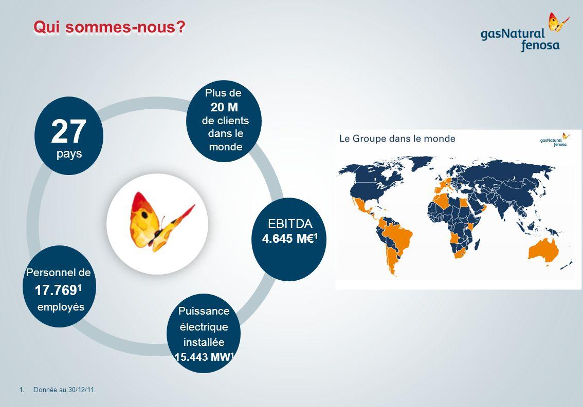 pays 27 employés Personnel de de clients dans le monde 20 M Plus de 1.Donnée au 30/12/11. 17.769 1 EBITDA 4.645 M 1 Puissance électrique installée 15.
