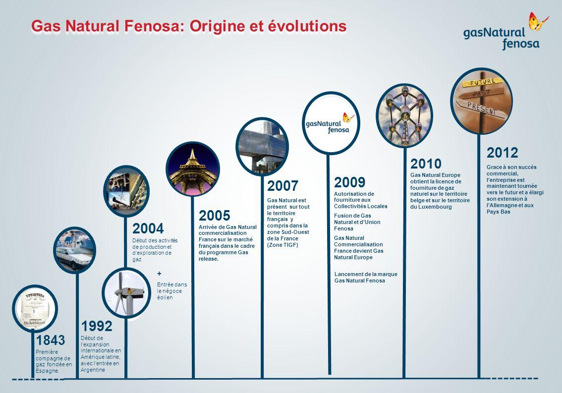 1843 Première compagnie de gaz fondée en Espagne. 1992 Début de lexpansion internationale en Amérique latine, avec lentrée en Argentine 2005 Arrivée d