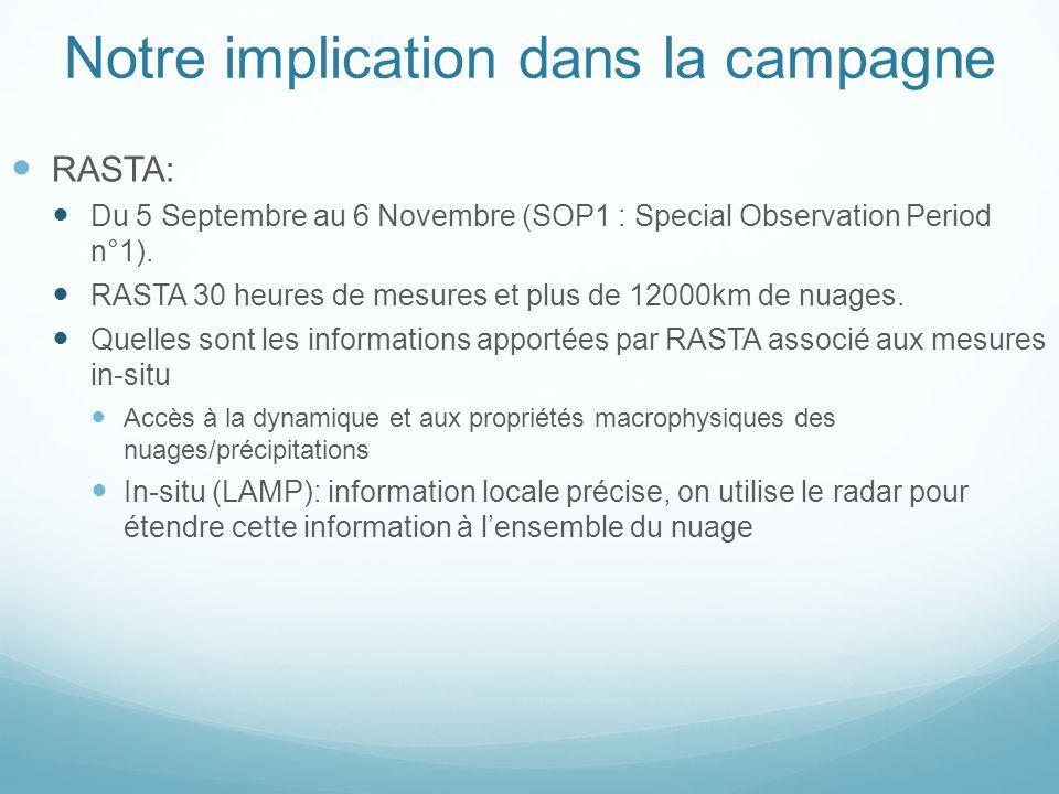 Notre implication dans la campagne RASTA: Du 5 Septembre au 6 Novembre (SOP1 : Special Observation Period n°1).