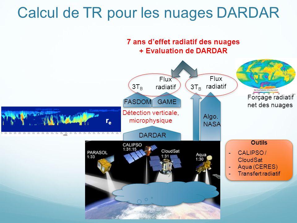 Calcul de TR pour les nuages DARDAR Outils -CALIPSO / CloudSat -Aqua (CERES) -Transfert radiatif DARDAR Détection verticale, microphysique Algo.
