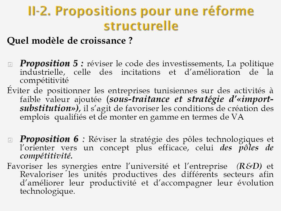 Quel modèle de croissance ? Proposition 5 : Proposition 5 : réviser le code des investissements, La politique industrielle, celle des incitations et d