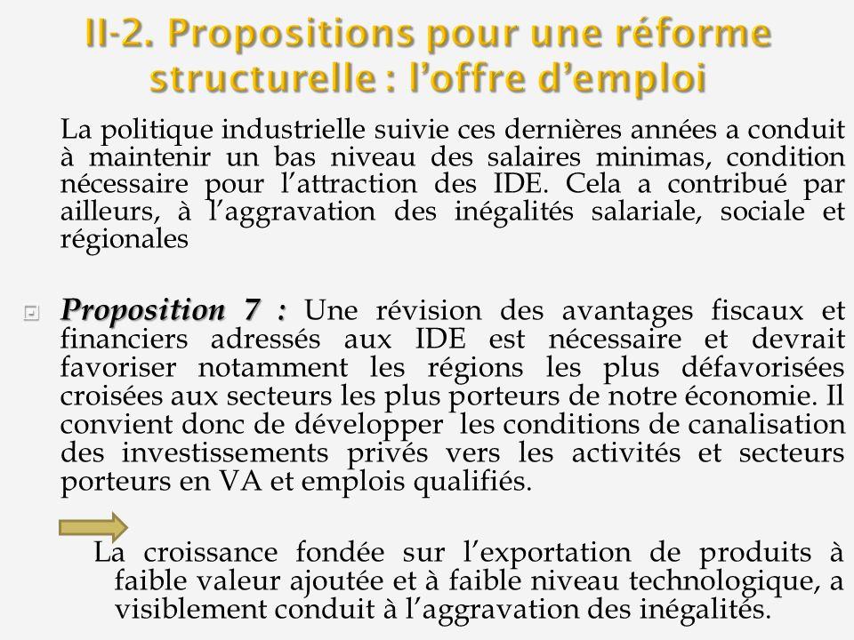 La politique industrielle suivie ces dernières années a conduit à maintenir un bas niveau des salaires minimas, condition nécessaire pour lattraction des IDE.
