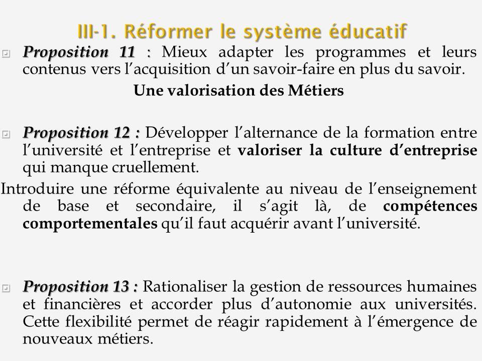 Proposition 11 : Proposition 11 : Mieux adapter les programmes et leurs contenus vers lacquisition dun savoir-faire en plus du savoir.