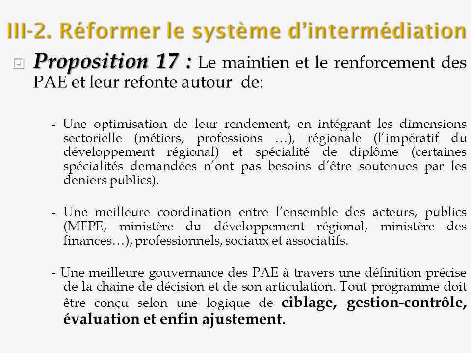Proposition 17 : Proposition 17 : Le maintien et le renforcement des PAE et leur refonte autour de: - Une optimisation de leur rendement, en intégrant