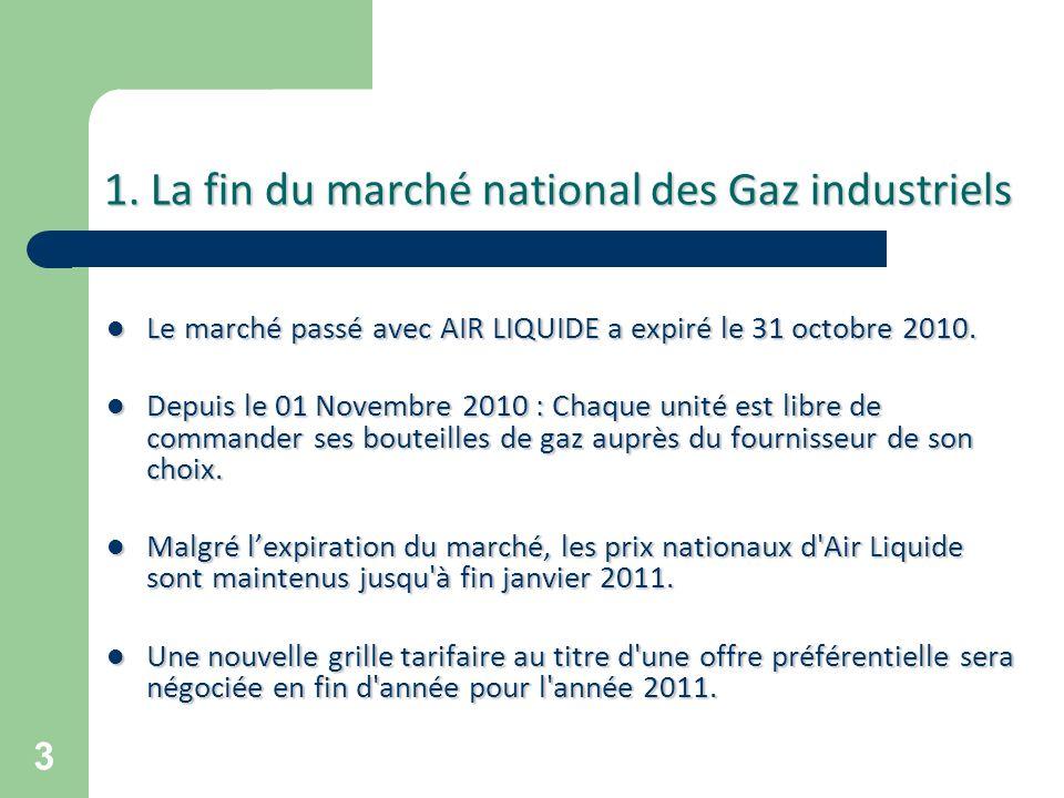 3 1. La fin du marché national des Gaz industriels Le marché passé avec AIR LIQUIDE a expiré le 31 octobre 2010. Le marché passé avec AIR LIQUIDE a ex