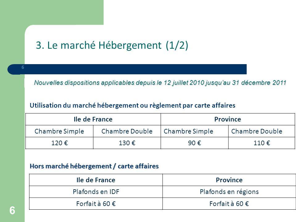 6 Ile de FranceProvince Chambre SimpleChambre DoubleChambre SimpleChambre Double 120 130 90 110 Utilisation du marché hébergement ou règlement par car
