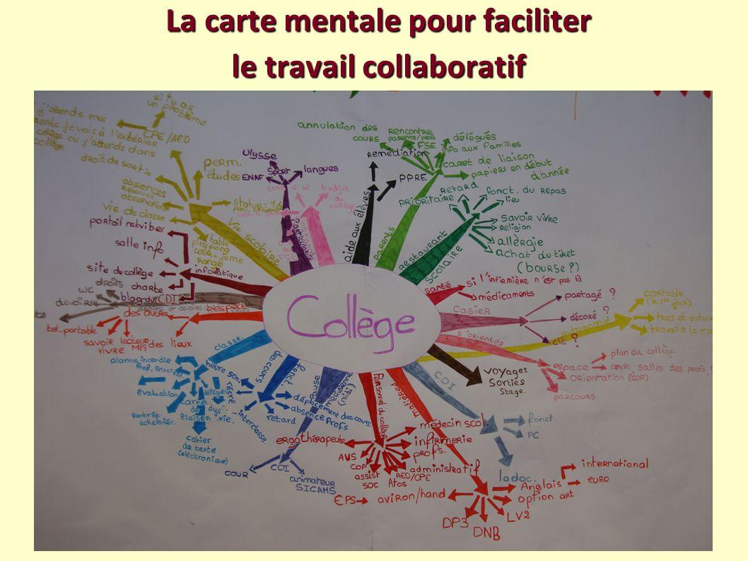 La carte mentale pour faciliter le travail collaboratif