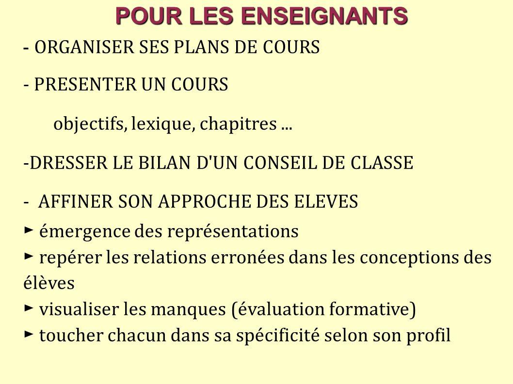POUR LES ENSEIGNANTS - ORGANISER SES PLANS DE COURS - PRESENTER UN COURS objectifs, lexique, chapitres... -DRESSER LE BILAN D'UN CONSEIL DE CLASSE - A