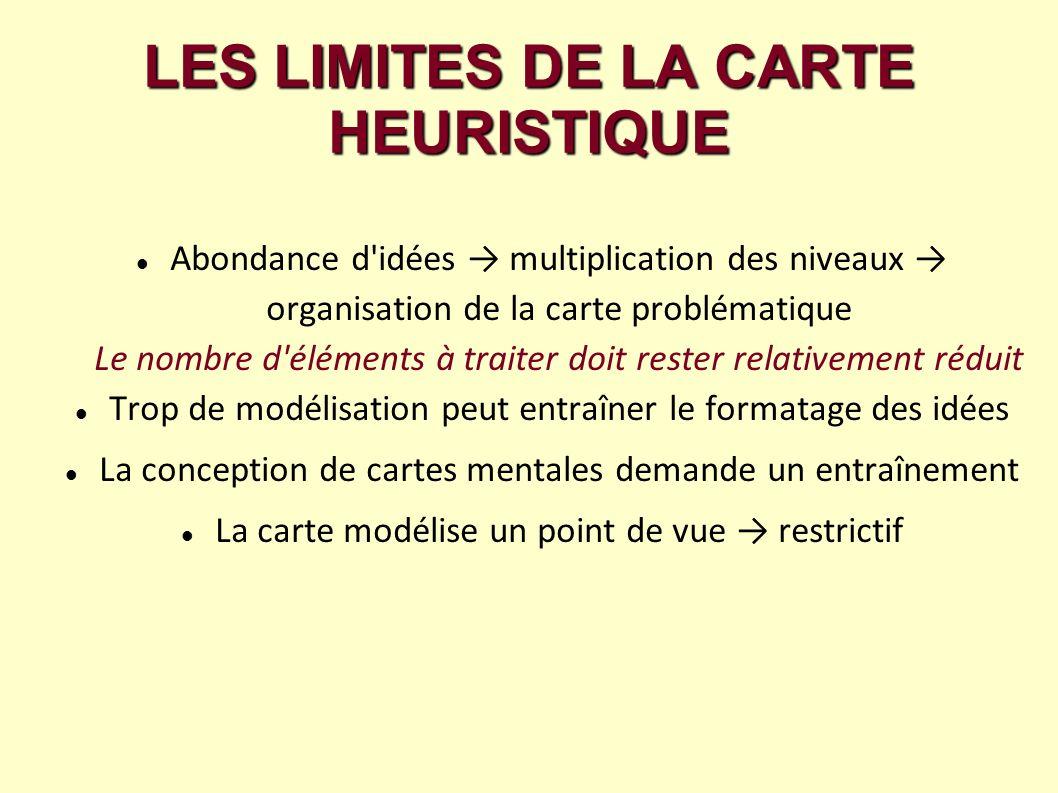 LES LIMITES DE LA CARTE HEURISTIQUE Abondance d'idées multiplication des niveaux organisation de la carte problématique Le nombre d'éléments à traiter