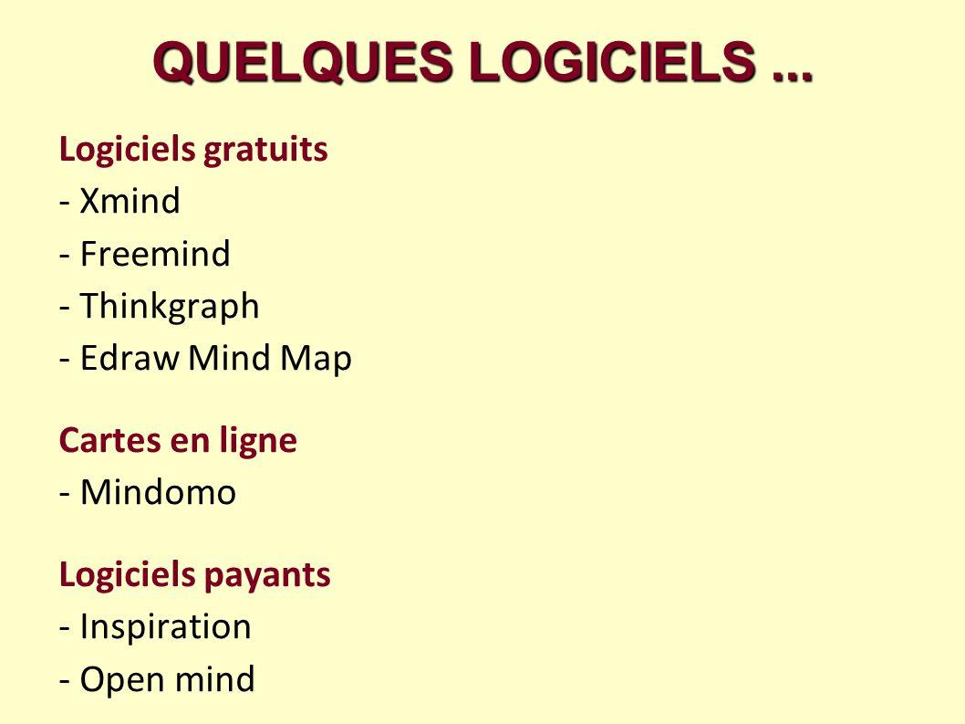 QUELQUES LOGICIELS... Logiciels gratuits - Xmind - Freemind - Thinkgraph - Edraw Mind Map Cartes en ligne - Mindomo Logiciels payants - Inspiration -