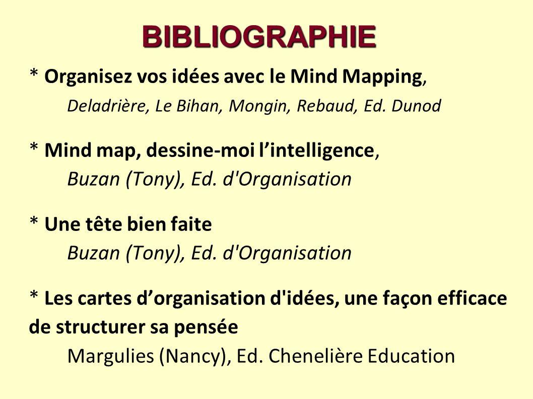 BIBLIOGRAPHIE * Organisez vos idées avec le Mind Mapping, Deladrière, Le Bihan, Mongin, Rebaud, Ed. Dunod * Mind map, dessine-moi lintelligence, Buzan