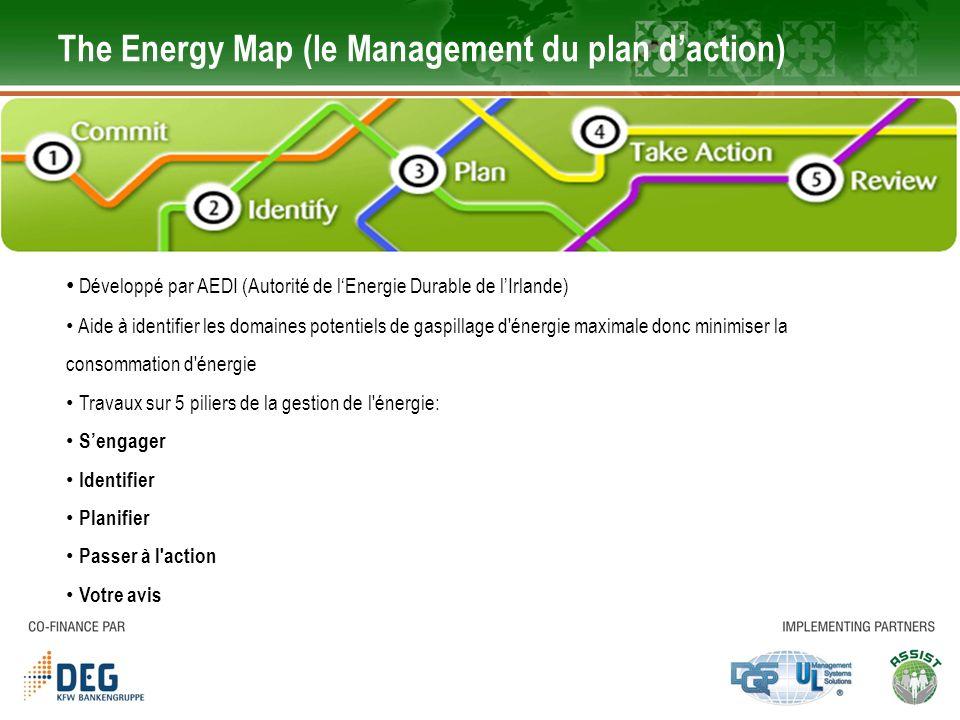 5 Piliers et 20 Mesures de lEnergy MAP Étape 1: Engagement de la haute direction Étape 2: Nommer le gestionnaire principal de l énergie MAP Étape 3: Désigner Coordonnateur du MAP de l énergie Étape 4: Mettre en place une équipe MAP énergie Étape 5: Mettre en place une politique de l énergie MAP PILIER 1:SENGAGER Étape 6: Développer et aperçu consommation totale d énergie Étape 7: Faire le suivi de lénergie consommée et d identifier les utilisateurs d énergie importants Étape 8: Identifier les facteurs clés qui influent sur la consommation d énergie et les indicateurs de performance énergétique Étape 9: Identifier les économies d énergie opportunitsie PILIER 2: IDENTIFIER Étape 10: Fixer des objectifs et des cibles Étape 11: Établir un programme Étape 12: Allouer formellement et suffisamment de ressources humaines, et des systèmes financiers PILIER 3: PLANIFIER Étape 13: Mettre en œuvre le plan de programme Étape 14: Promouvoir et sensibiliser l efficacité énergétique et de pratiques pour les employés Étape 15: Former le personnel clés dans des pratiques éco énergétiques Etape 16: Exploiter, entretenir, acheter et concevoir efficacement les utilisateurs d énergie PILIER 4: AGIR Étape 17: mesurer en continu la performance énergétique du moniteur et vérifier les cibles Étape 18: Identifier et mettre en œuvre les actions correctives et préventives Etape 19: Revoir périodiquement la carte énergétique et identifier les améliorations Étape 20: Examen du Management de l énergie MAP PILIER 5: REVOIR PLANIFIER FAIRE VERIFIER/ AGIR