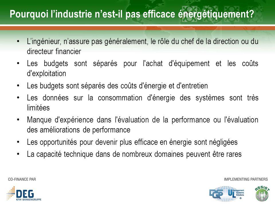 Maîtrise de l Energie - cadres mondiaux Energy Management Energy MAPENERGY STARISO 50001
