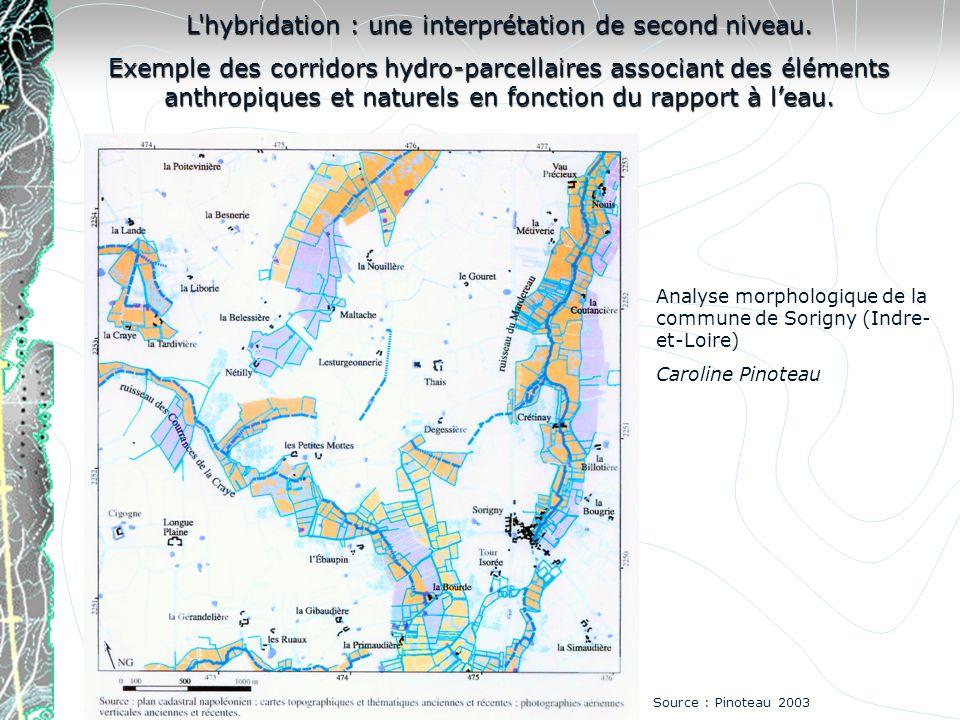 L'hybridation : une interprétation de second niveau. Exemple des corridors hydro-parcellaires associant des éléments anthropiques et naturels en fonct