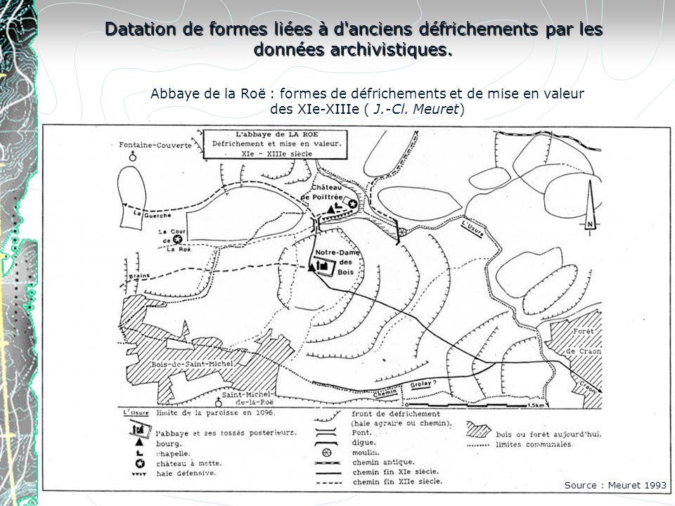 Abbaye de la Roë : formes de défrichements et de mise en valeur des XIe-XIIIe ( J.-Cl. Meuret) Datation de formes liées à d'anciens défrichements par