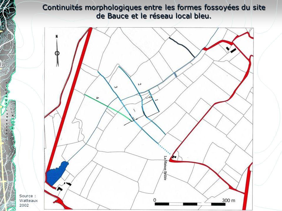 Continuités morphologiques entre les formes fossoyées du site de Bauce et le réseau local bleu. Source : Watteaux 2002