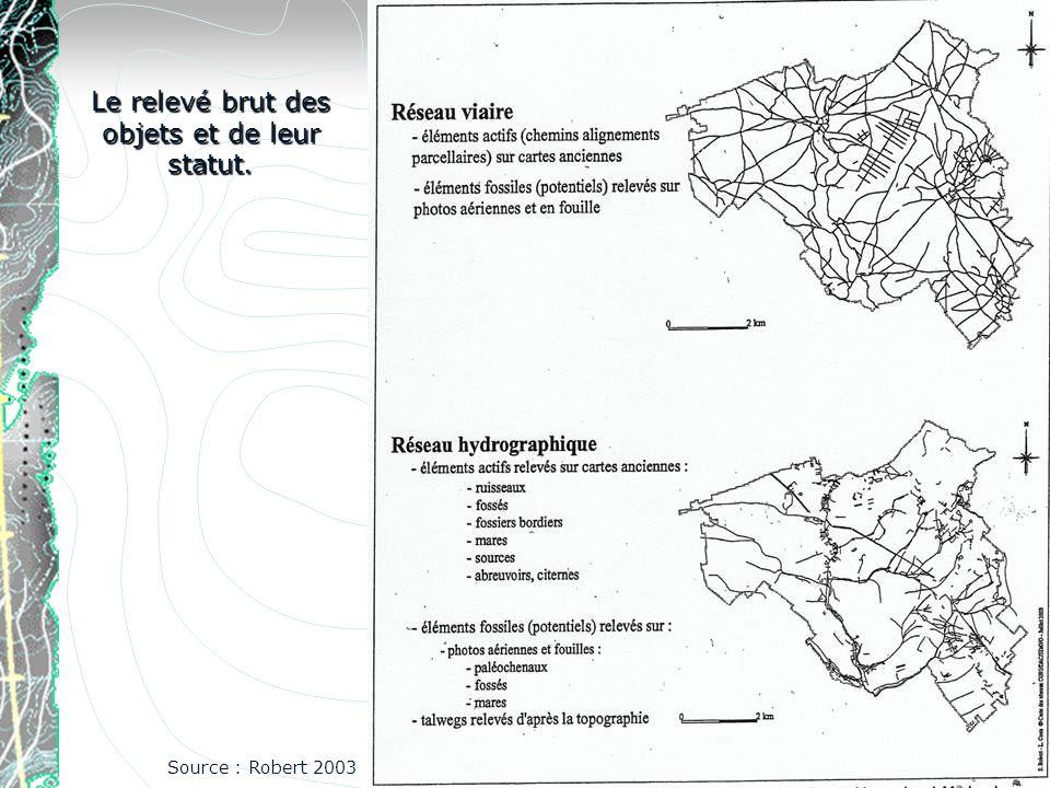 Le relevé brut des objets et de leur statut. Source : Robert 2003