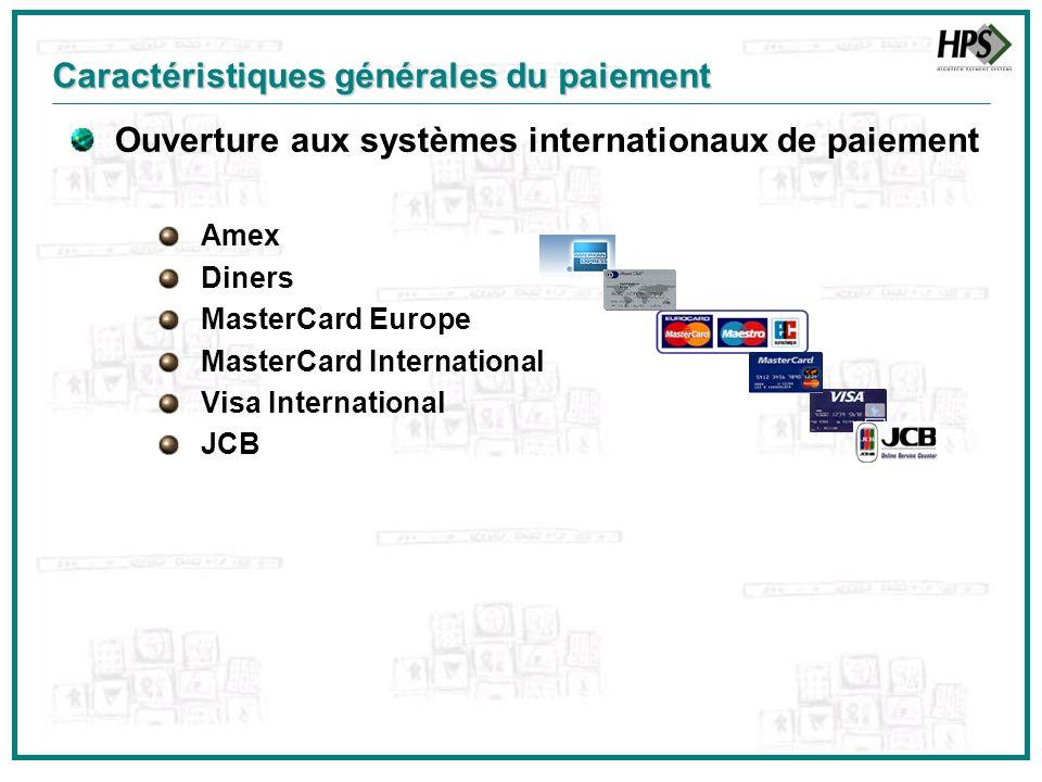 Ouverture aux systèmes internationaux de paiement Amex Diners MasterCard Europe MasterCard International Visa International JCB EUROCARD Caractéristiq