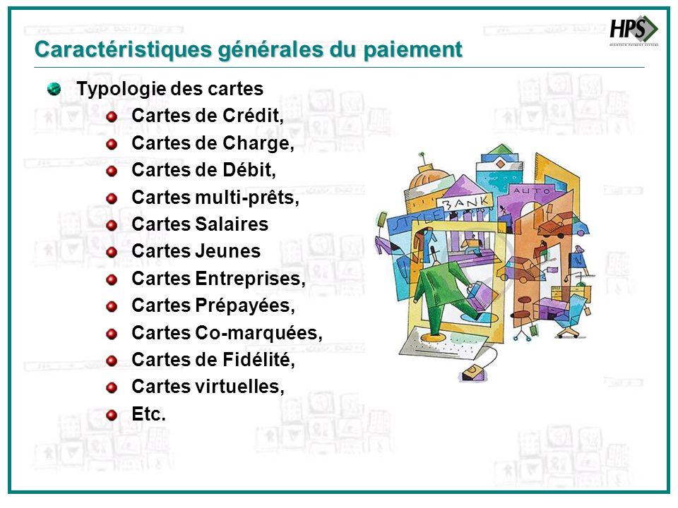 Typologie des cartes Cartes de Crédit, Cartes de Charge, Cartes de Débit, Cartes multi-prêts, Cartes Salaires Cartes Jeunes Cartes Entreprises, Cartes