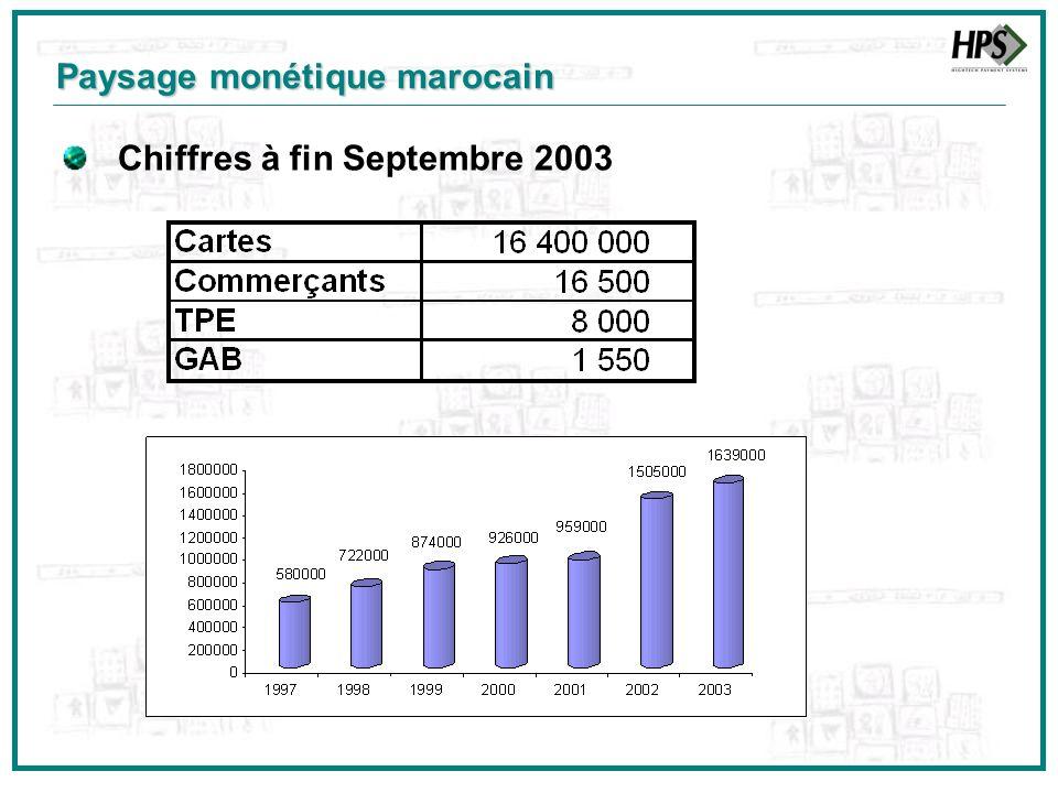 Paysage monétique marocain Chiffres à fin Septembre 2003