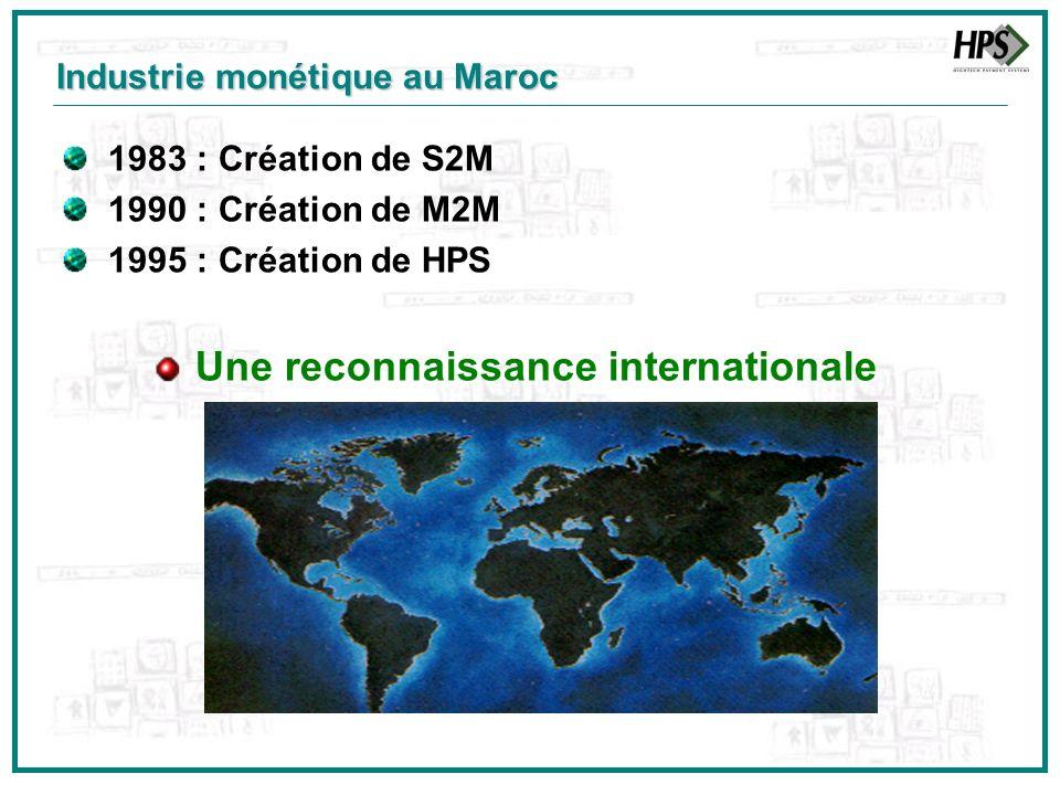 Industrie monétique au Maroc 1983 : Création de S2M 1990 : Création de M2M 1995 : Création de HPS Une reconnaissance internationale