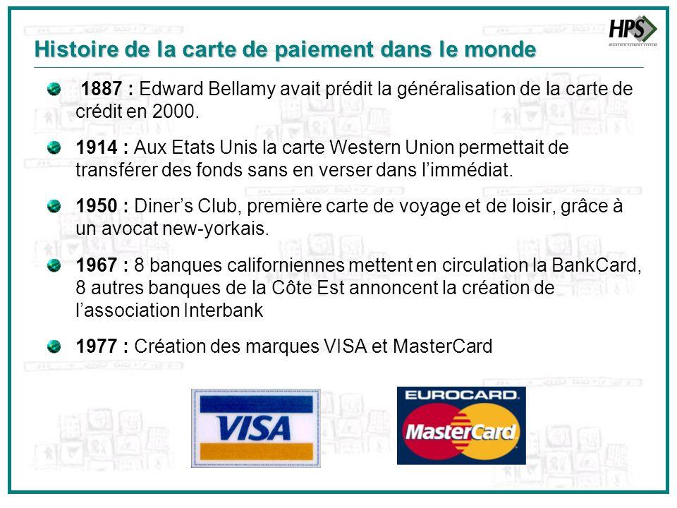 1887 : Edward Bellamy avait prédit la généralisation de la carte de crédit en 2000. 1914 : Aux Etats Unis la carte Western Union permettait de transfé