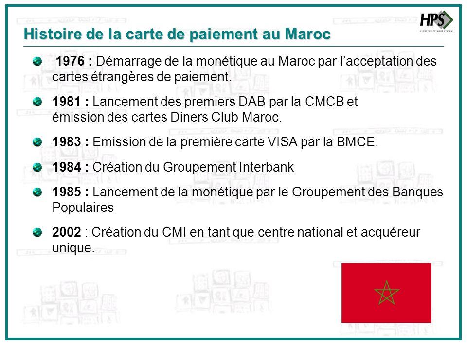 1976 : Démarrage de la monétique au Maroc par lacceptation des cartes étrangères de paiement. 1981 : Lancement des premiers DAB par la CMCB et émissio