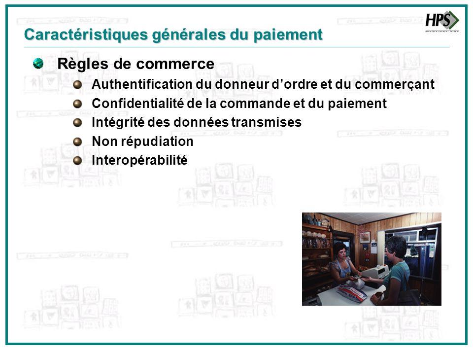 Règles de commerce Authentification du donneur dordre et du commerçant Confidentialité de la commande et du paiement Intégrité des données transmises