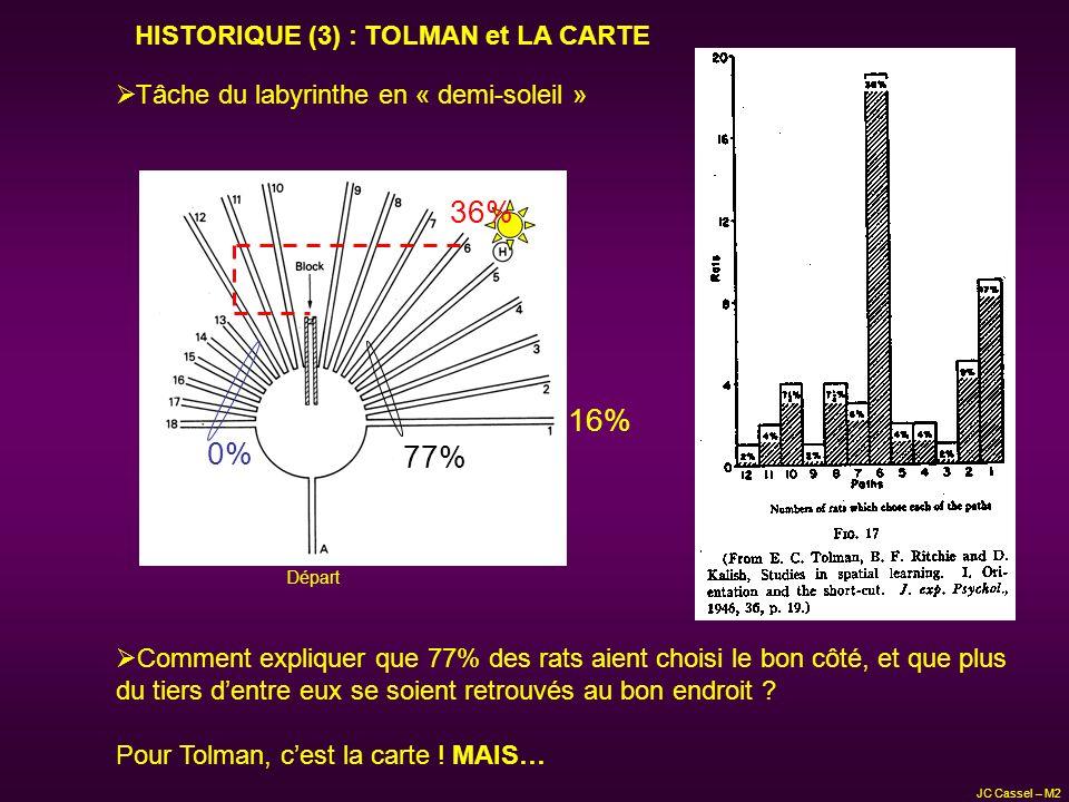 JC Cassel – M2 16% Départ Comment expliquer que 77% des rats aient choisi le bon côté, et que plus du tiers dentre eux se soient retrouvés au bon endr