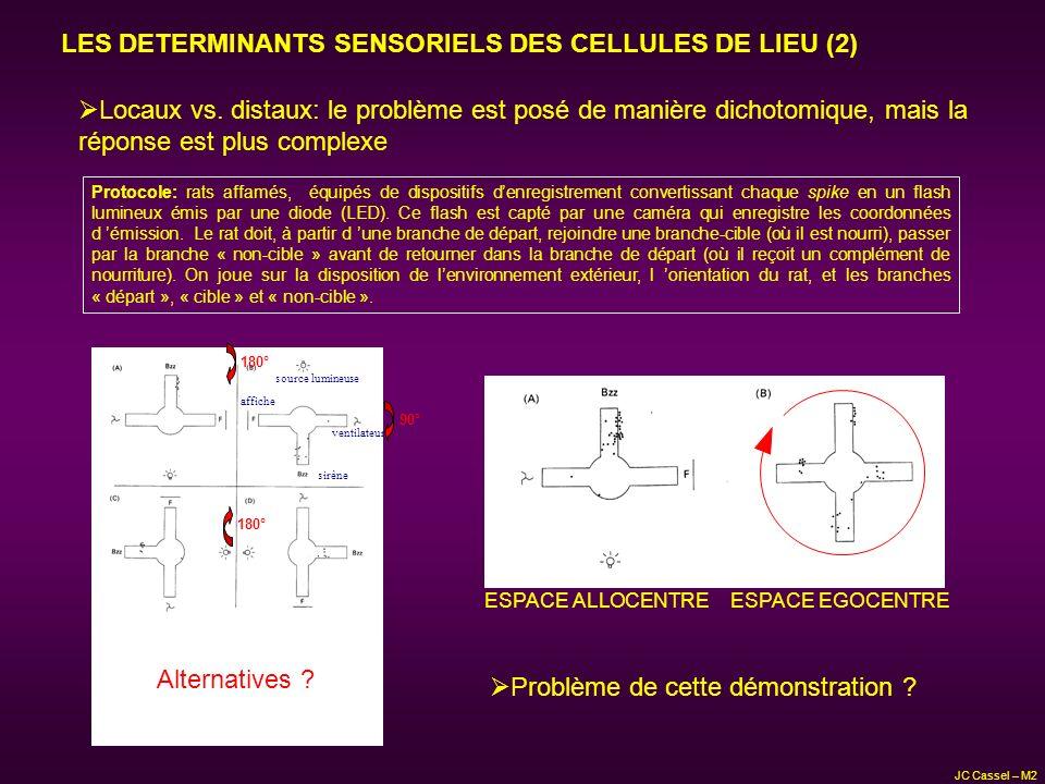 LES DETERMINANTS SENSORIELS DES CELLULES DE LIEU (2) Locaux vs. distaux: le problème est posé de manière dichotomique, mais la réponse est plus comple