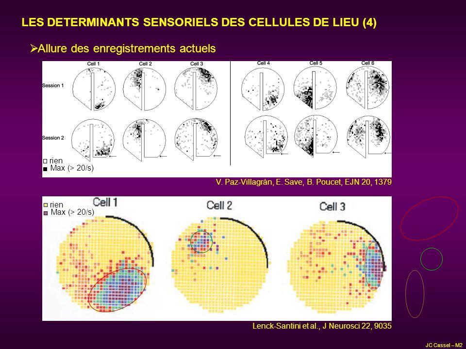 LES DETERMINANTS SENSORIELS DES CELLULES DE LIEU (4) Allure des enregistrements actuels V. Paz-Villagrán, E. Save, B. Poucet, EJN 20, 1379 rien Max (>