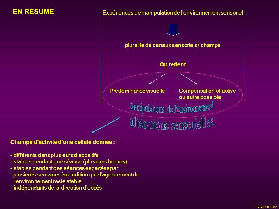 Expériences de manipulation de l'environnement sensoriel pluralité de canaux sensoriels / champs On retient Prédominance visuelle Compensation olfacti