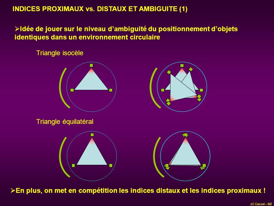Idée de jouer sur le niveau dambiguité du positionnement dobjets identiques dans un environnement circulaire Triangle isocèle Triangle équilatéral En