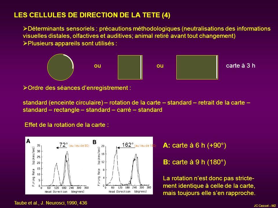 LES CELLULES DE DIRECTION DE LA TETE (4) Déterminants sensoriels : précautions méthodologiques (neutralisations des informations visuelles distales, o