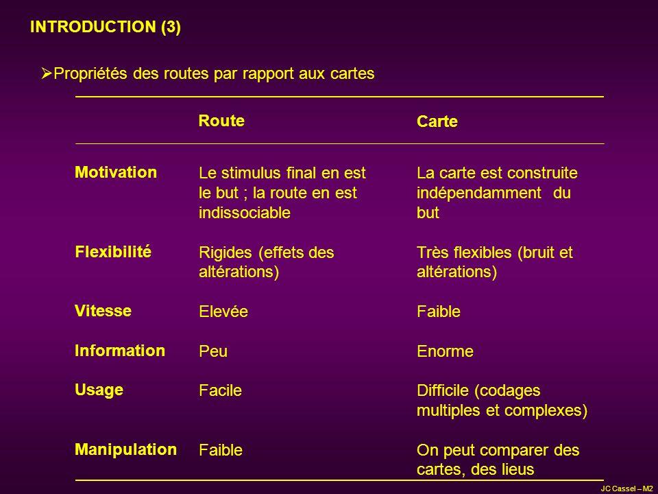 LES CELLULES DE DIRECTION DE LA TETE (3) Taube et al., J.
