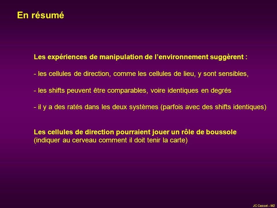 JC Cassel – M2 En résumé Les expériences de manipulation de lenvironnement suggèrent : - les cellules de direction, comme les cellules de lieu, y sont