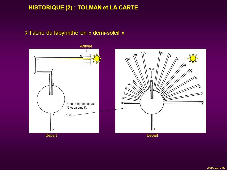 JC Cassel – M2 HISTORIQUE (2) : TOLMAN et LA CARTE Tâche du labyrinthe en « demi-soleil » Départ Arrivée -4 nuits consécutives (3 essais/nuit), puis D