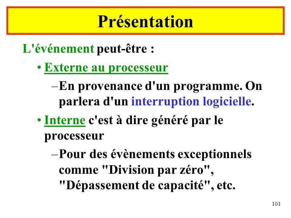 101 L'événement peut-être : Externe au processeur –En provenance d'un programme. On parlera d'un interruption logicielle. Interne c'est à dire généré
