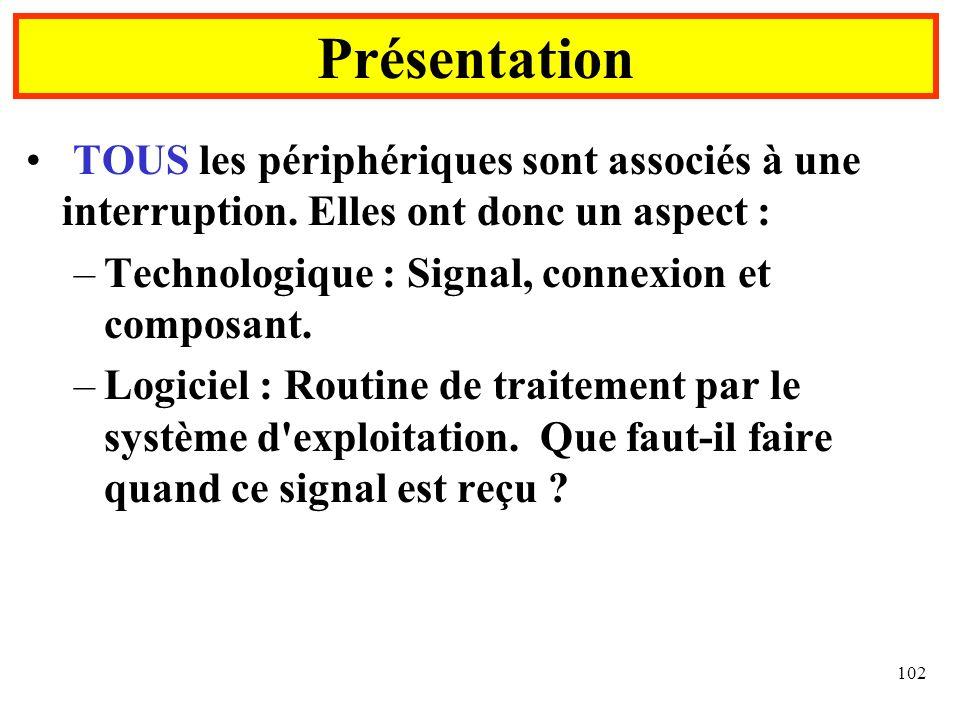 102 TOUS les périphériques sont associés à une interruption. Elles ont donc un aspect : –Technologique : Signal, connexion et composant. –Logiciel : R