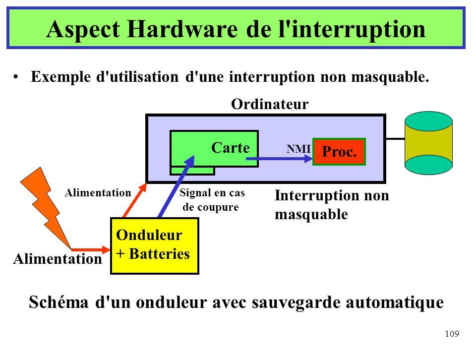 109 Exemple d'utilisation d'une interruption non masquable. Aspect Hardware de l'interruption Schéma d'un onduleur avec sauvegarde automatique Carte A